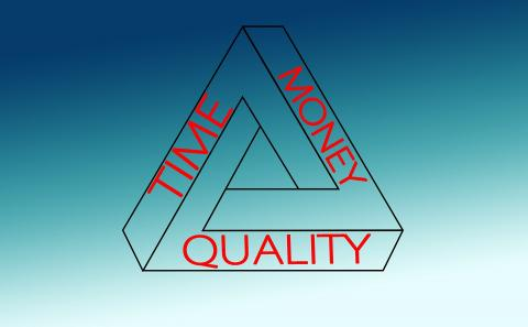Triangle with Time, Money, Quality