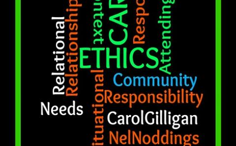 Ethics in the center of a group of other related terms